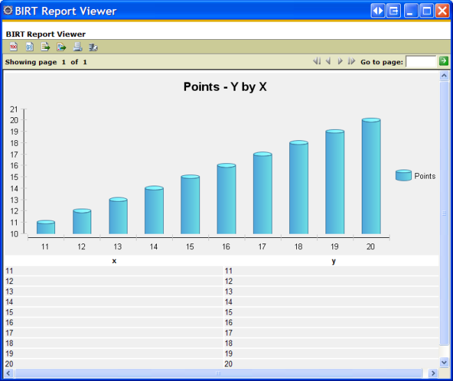 Integrating Eclipse BIRT Report Generator with JPA / JDO